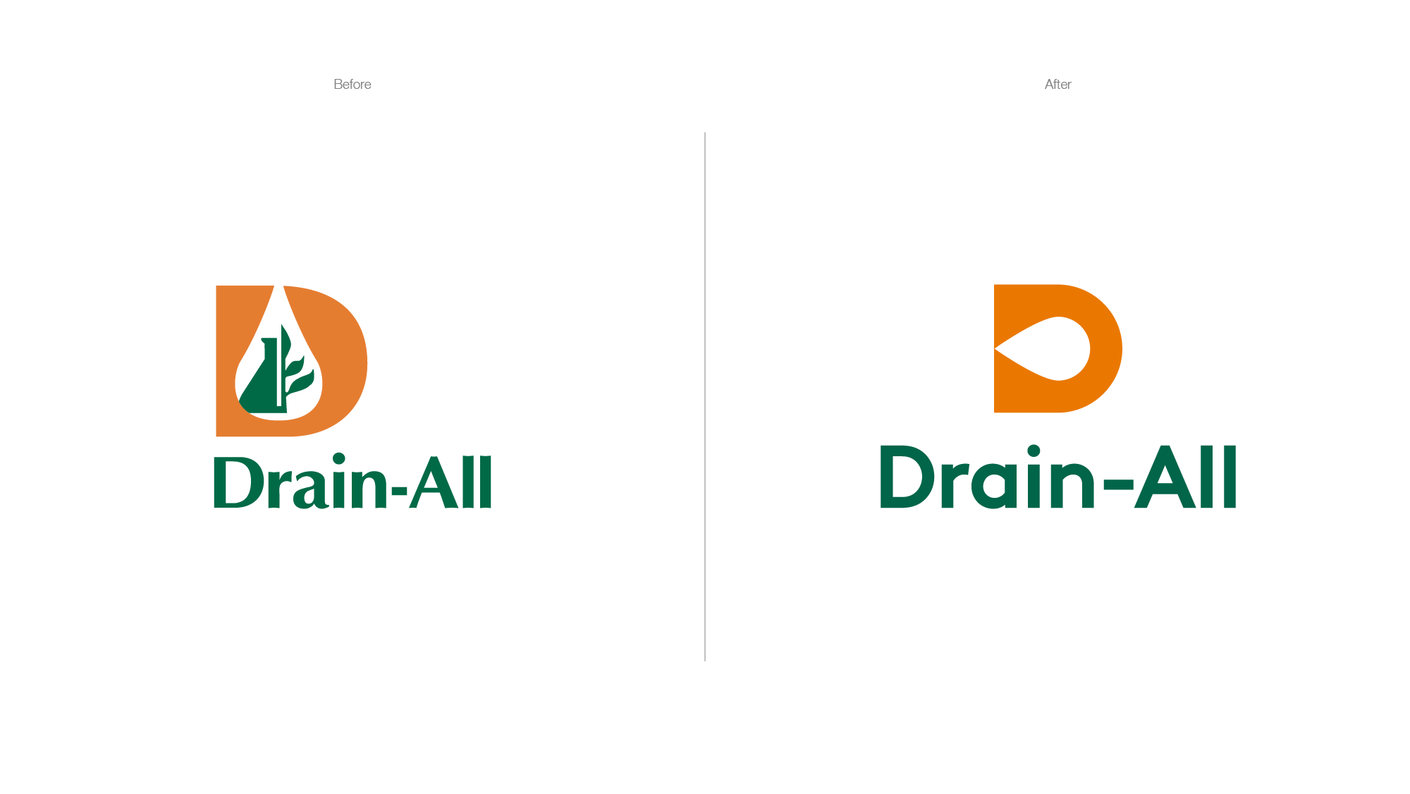 Drain-All - Before and After